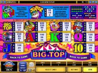 Big Top Slot Info