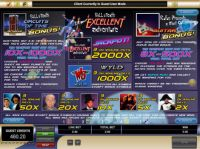 Bill and Ted's Excellent Adventure Slot Info