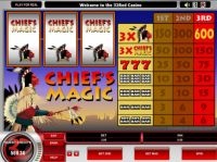 Chief's Magic Slot Slot Reels