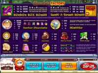Chocolate Factory Slot Info