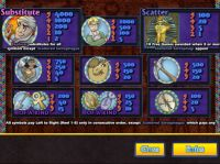 Desert Dreams Slot Info