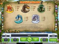 Dragon Island Slot Info