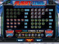Flight Zone Slot Info