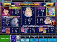 Flying Circus Slot Info