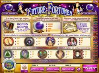 Future Fortunes Slot Info