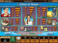 Glory of Rome Slot Info