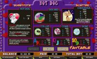 Hot Dog Slot Info