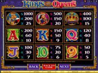 Kings and Queens Slot Info