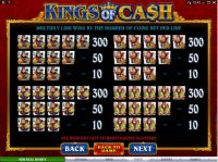 Kings of Cash Slot Info