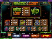 Monsters in the Closet Slot Info