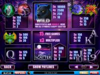 Panther Moon Slot Info