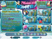 Penguin Power Slot Info
