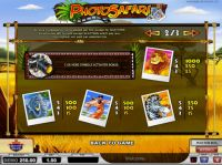 Photo Safari Slot Info