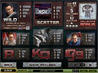 Punisher War Zone Slot Info