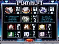 Pure Platinum Slot Info