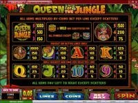 Queen of the Jungle Slot Info