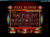 Reel Blood Slot Info