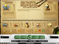 Secrets of Horus Slot Info