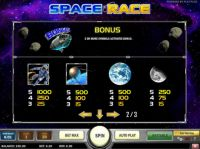 Spacerace Slot Info
