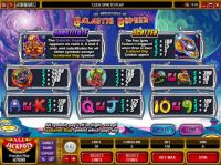 The Adventures of the Galactic Gopher Slot Info