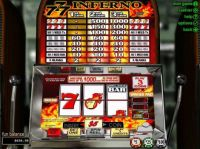 Triple 7 Inferno Slot Slot Reels