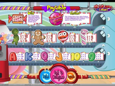 Candy Store Slot Info