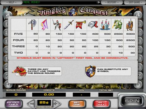 Knight's Conquest Slot Info