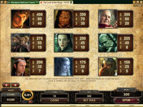 The Lord of the Rings - The Fellowship of the Ring Slot Info