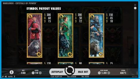 Warlords: Crystals of Power Slot Info