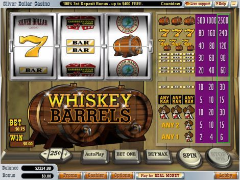 Whiskey Barrels Slot Slot Reels