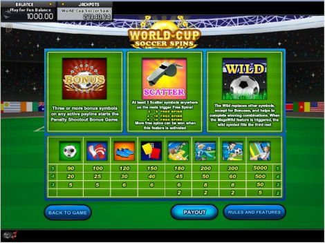 World Cup Soccer Spins Slot Info