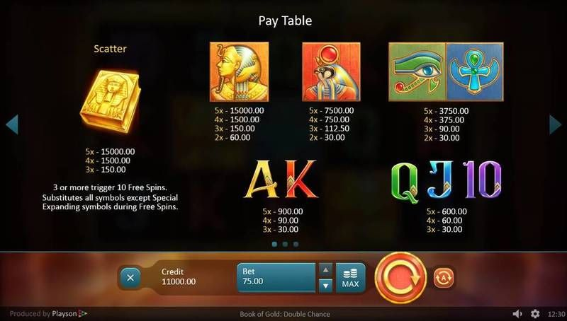 Book of Gold: Double Chance Slot Paytable