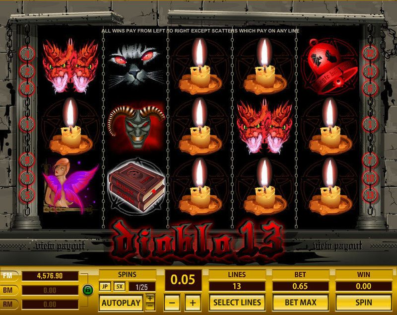 Diablo 13 is a game in which you know what's in store.Your first glance will reveal skulls, demons, bibles and a whole lot of the colour red.It's a devil themed slot game from Top Game /5(21).