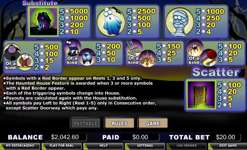 Haunted House Slot Info