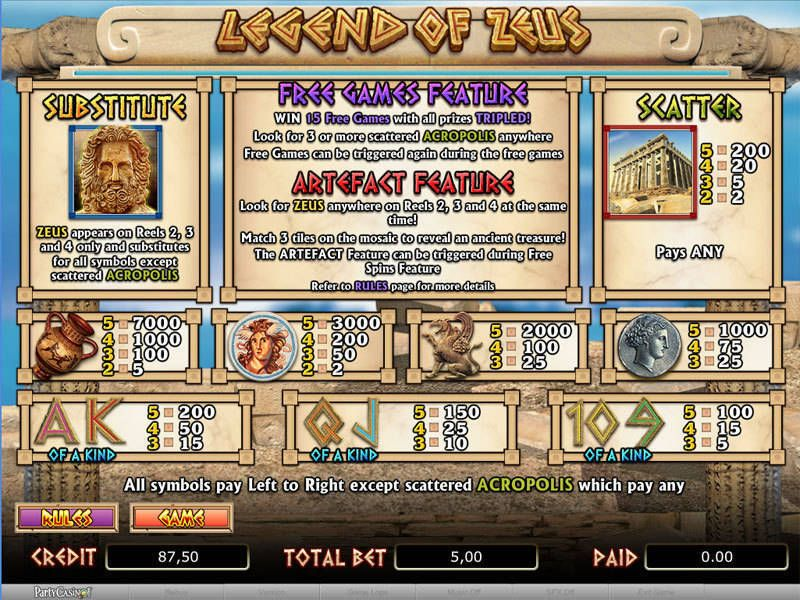 Legend of Zeus Slot Info