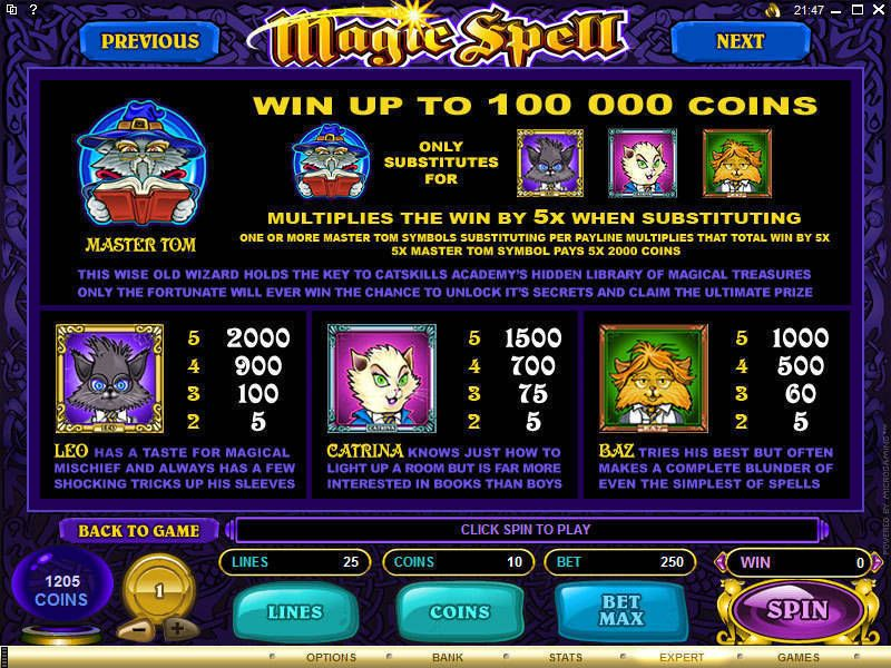 Magic Spell  Microgaming  Slot  info
