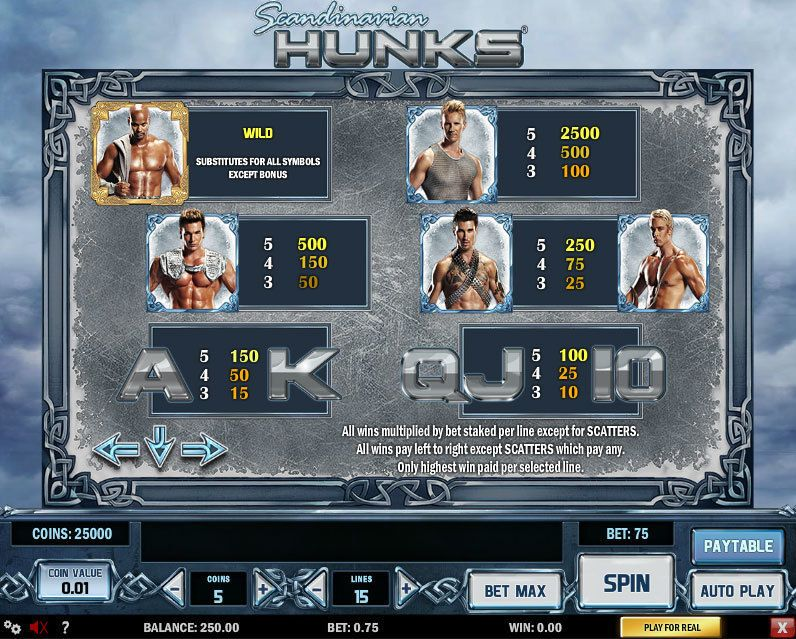 Play The Scandinavian Hunks Slots Here For Free